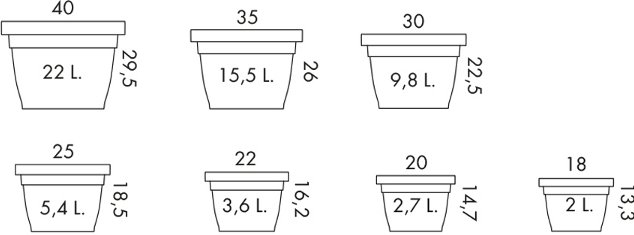 disegno tecnico - vaso campana