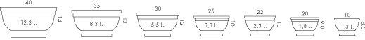 disegno tecnico - ciotola firenze assemblata